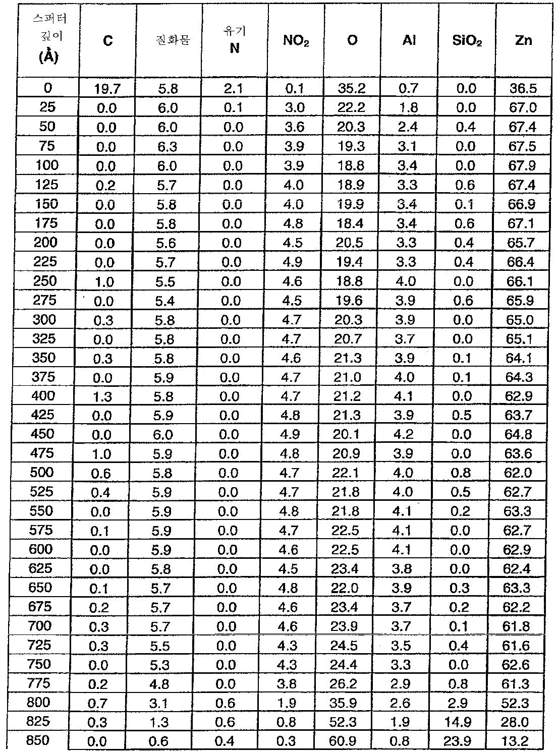 Figure 112011076702345-pat00016
