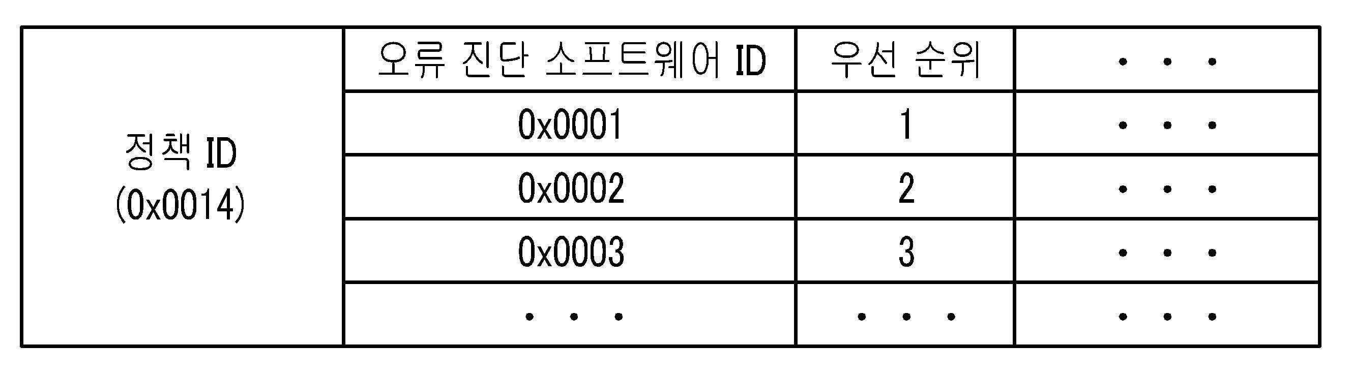 Figure 112007078254726-pat00002