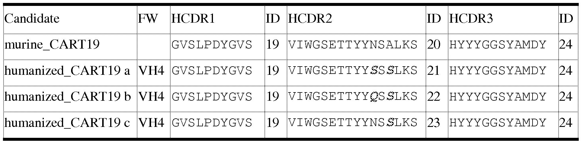 Figure imgf000239_0001
