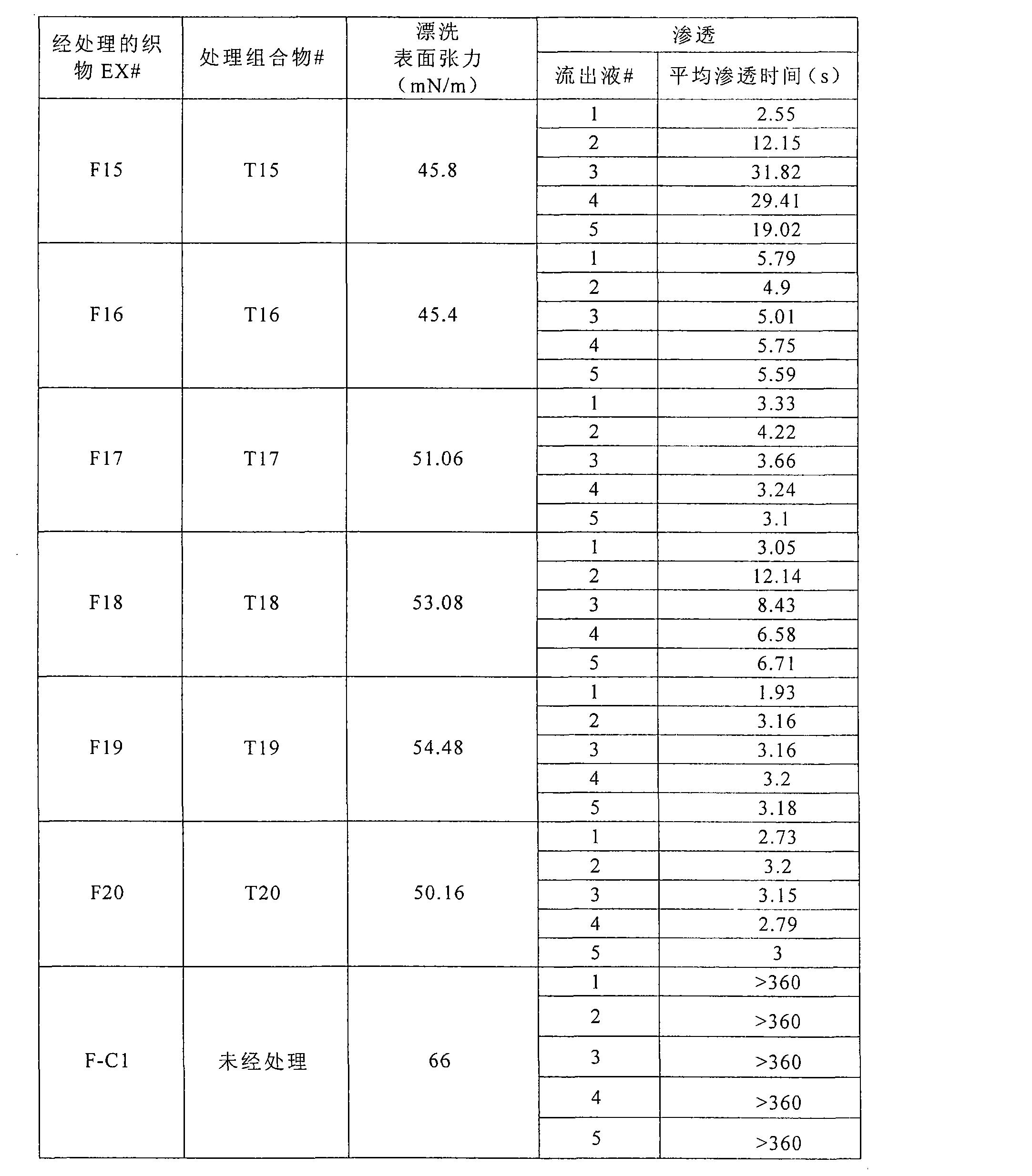 Figure CN101466538BD00401