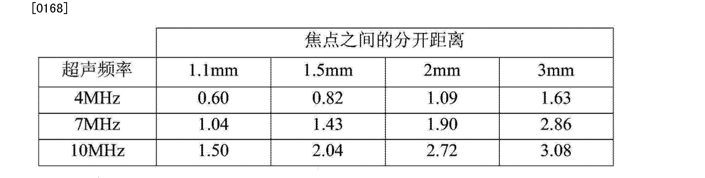 Figure CN104027893AD00263