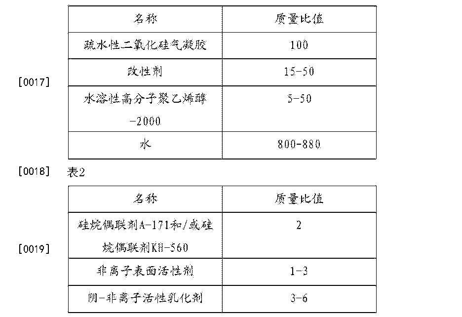 Figure CN105820690AD00051