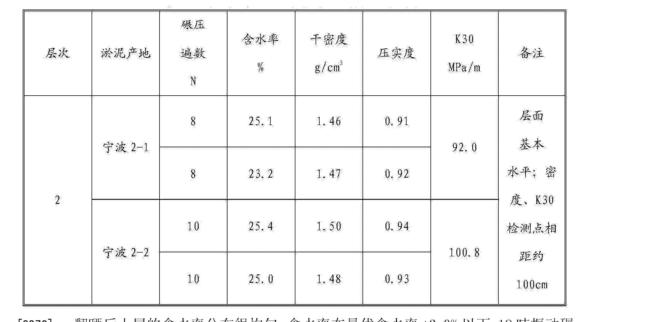 Figure CN103613323AD00101