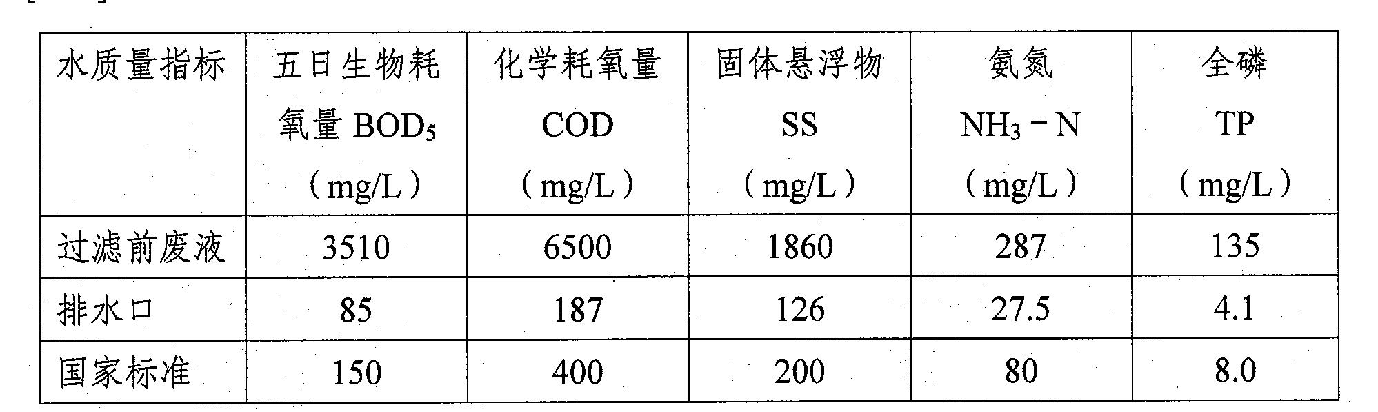 Figure CN101481180BD00081