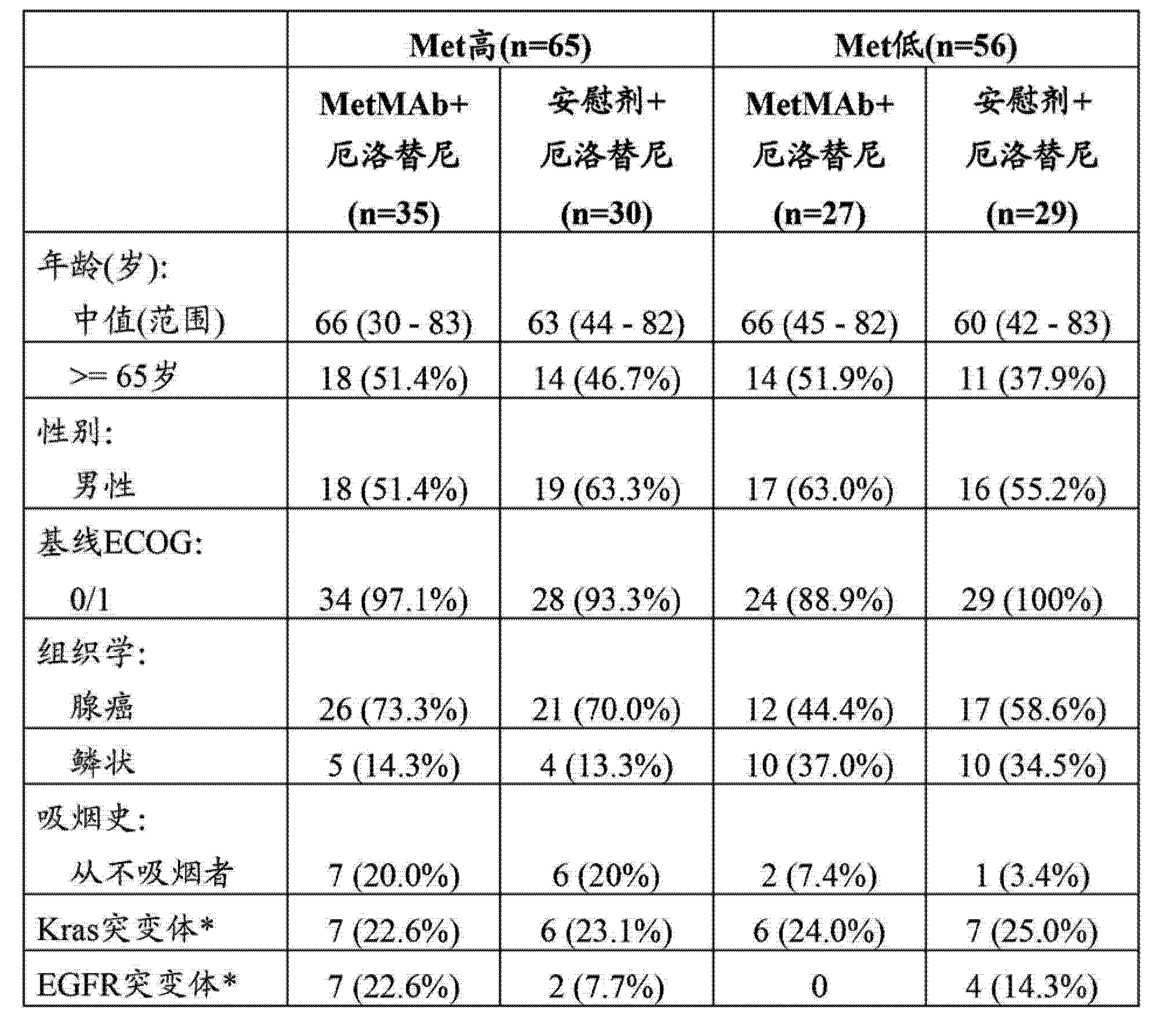 Figure CN103221825AD00631