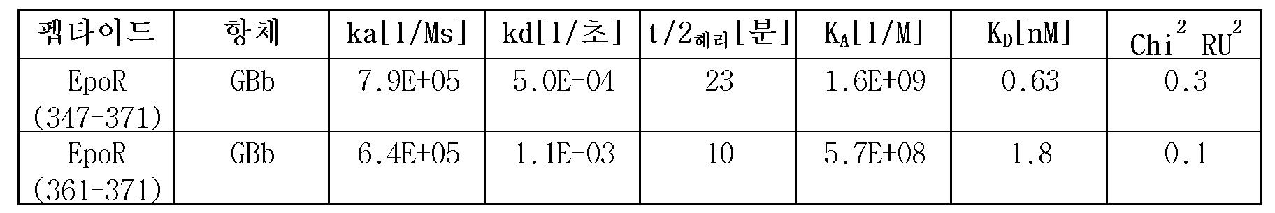 Figure 112013114186414-pct00002