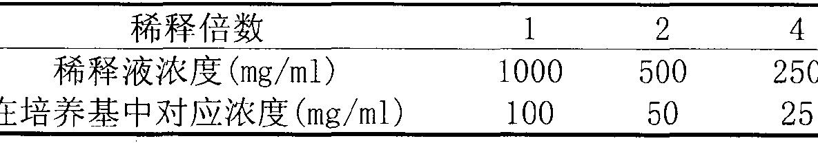 Figure CN102150704BD00142