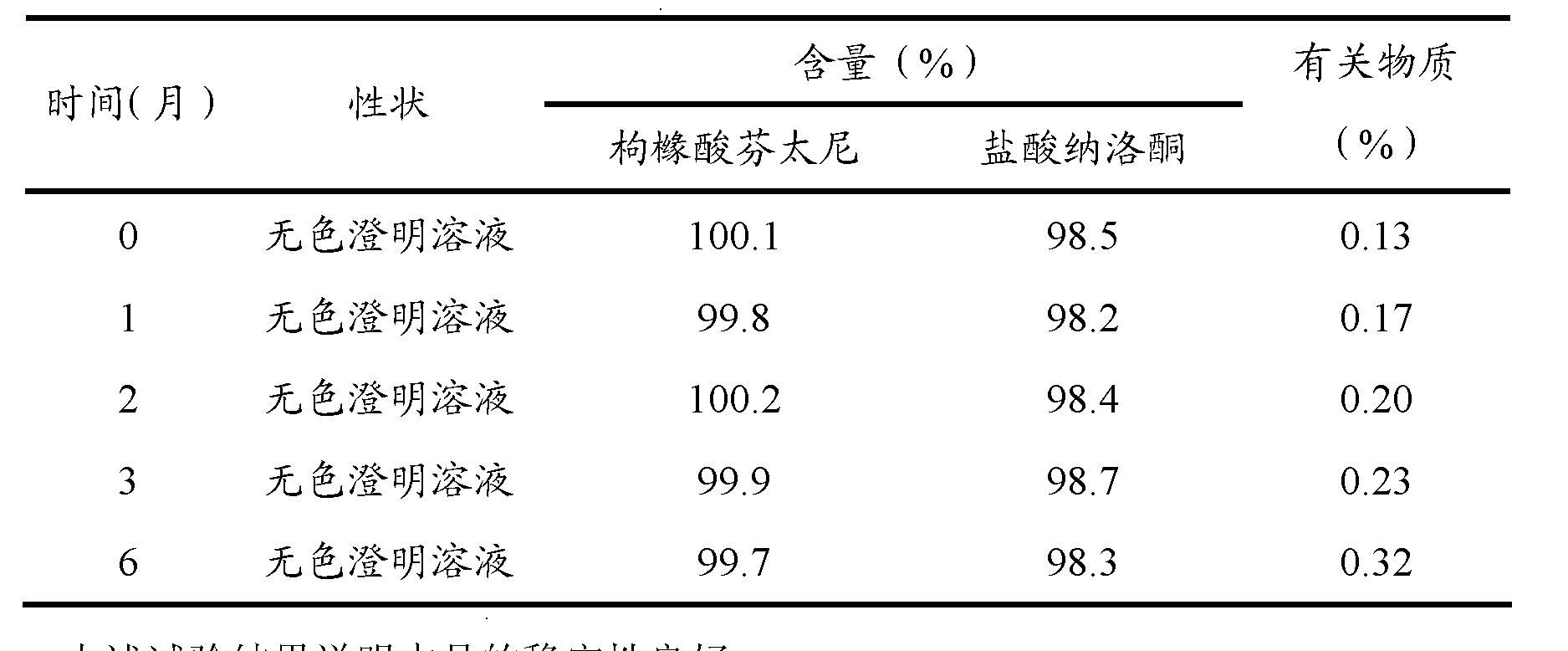 Figure CN102068697BD00082