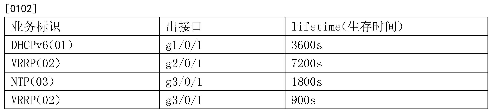 Figure CN103414634BD00121