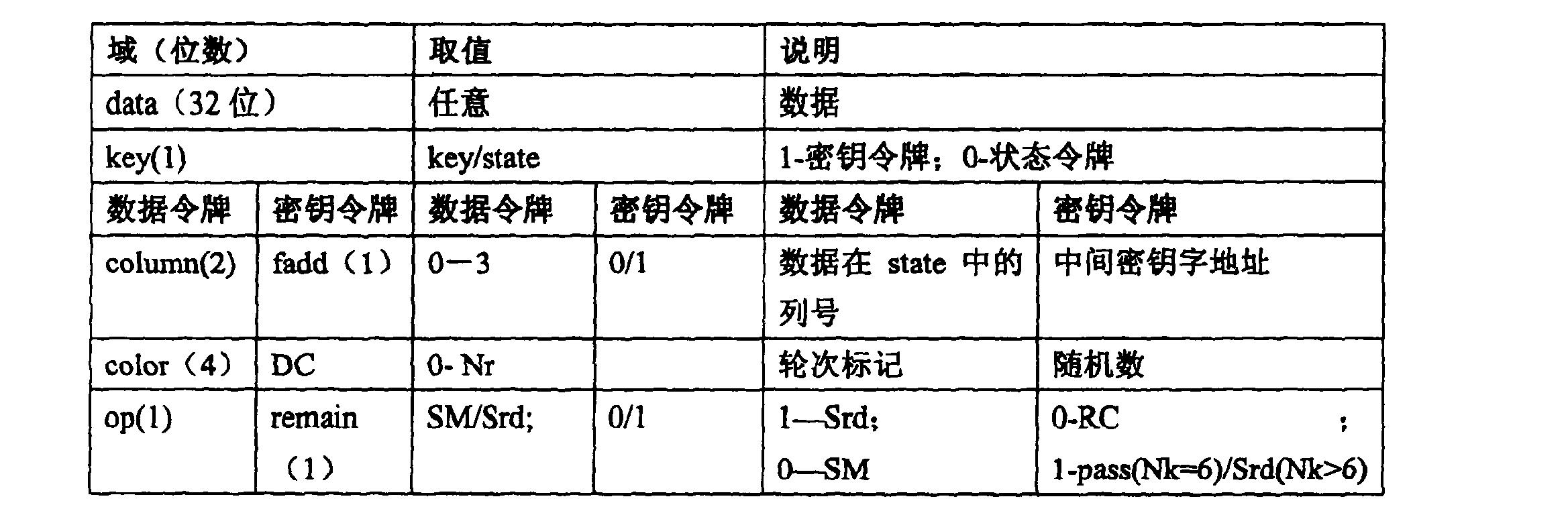 Figure CN1761185BD00321