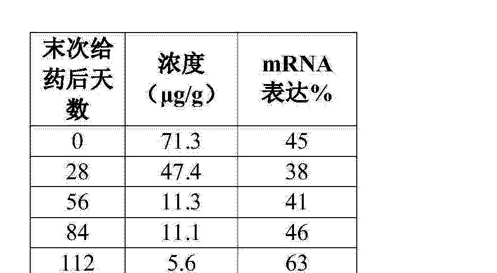 Figure CN104894129AD00832
