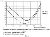 RU2193313C1 - Способ стимуляции роста и развития ...