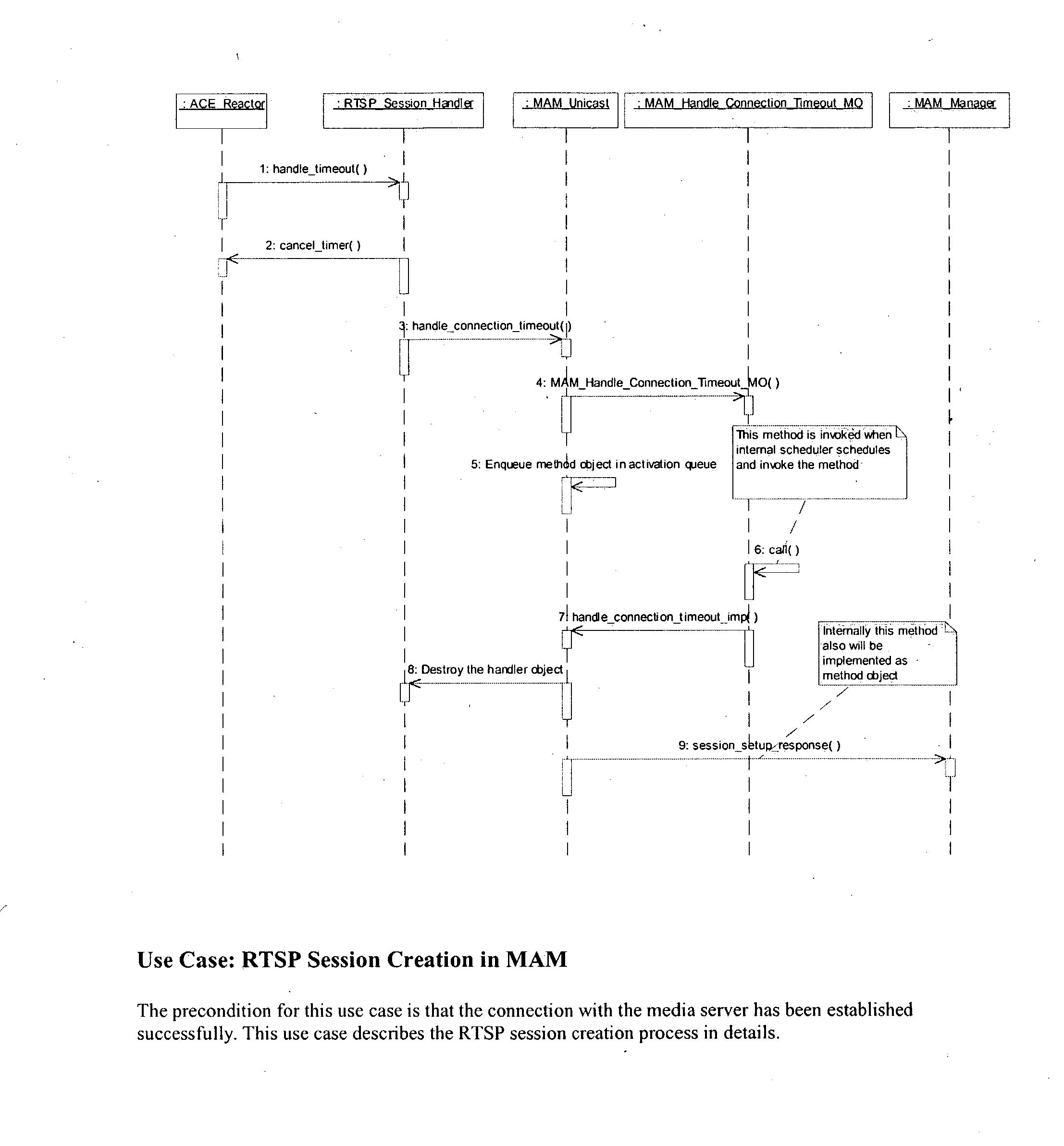 Figure US20030200336A1-20031023-P00027