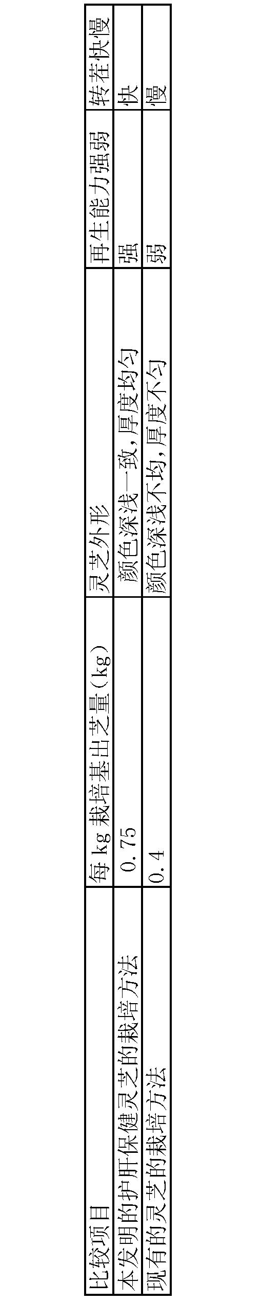 Figure CN103460983AD00051