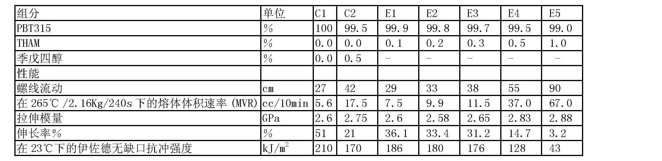 Figure CN101175804BD00152