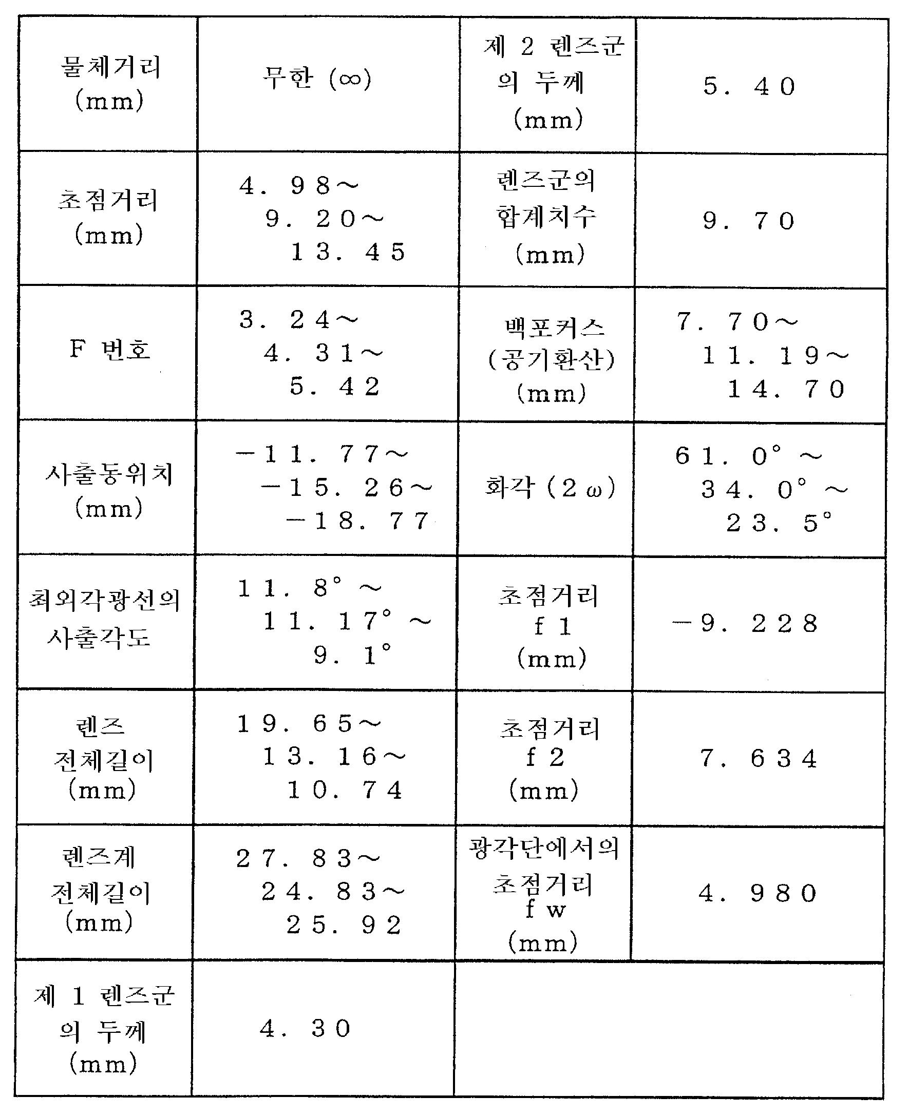 Figure 112005021782010-pat00005