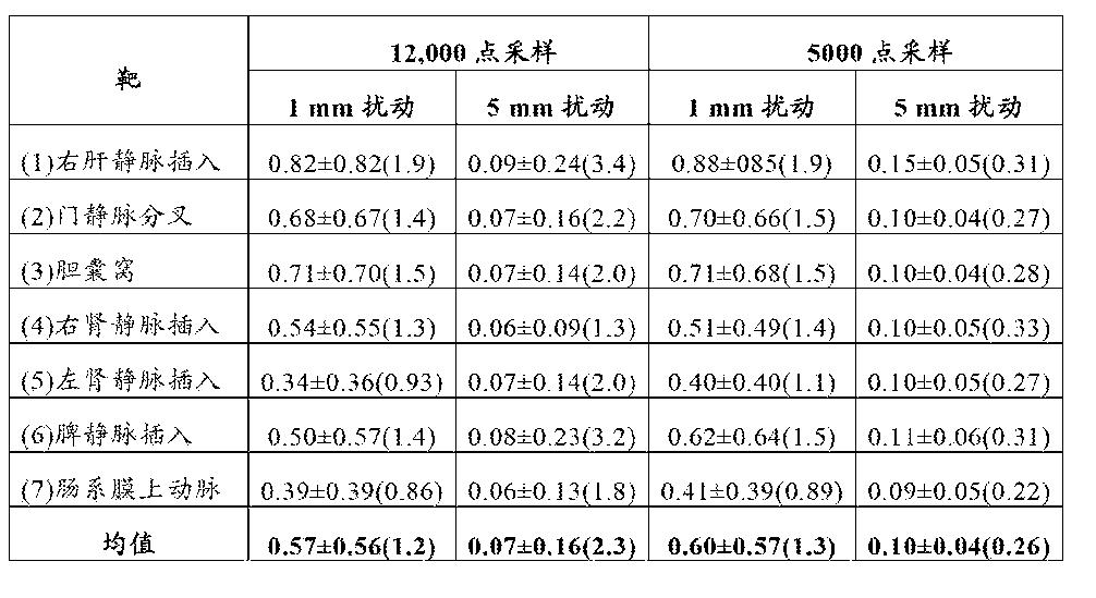 Figure CN103118596BD00081