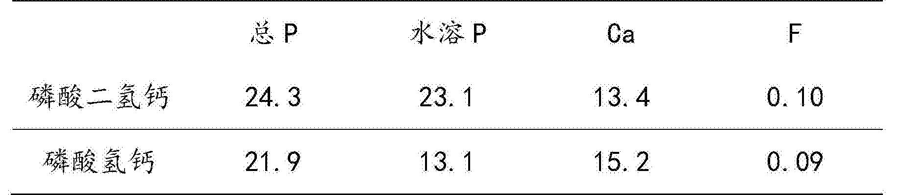 Figure CN105197905BD00094