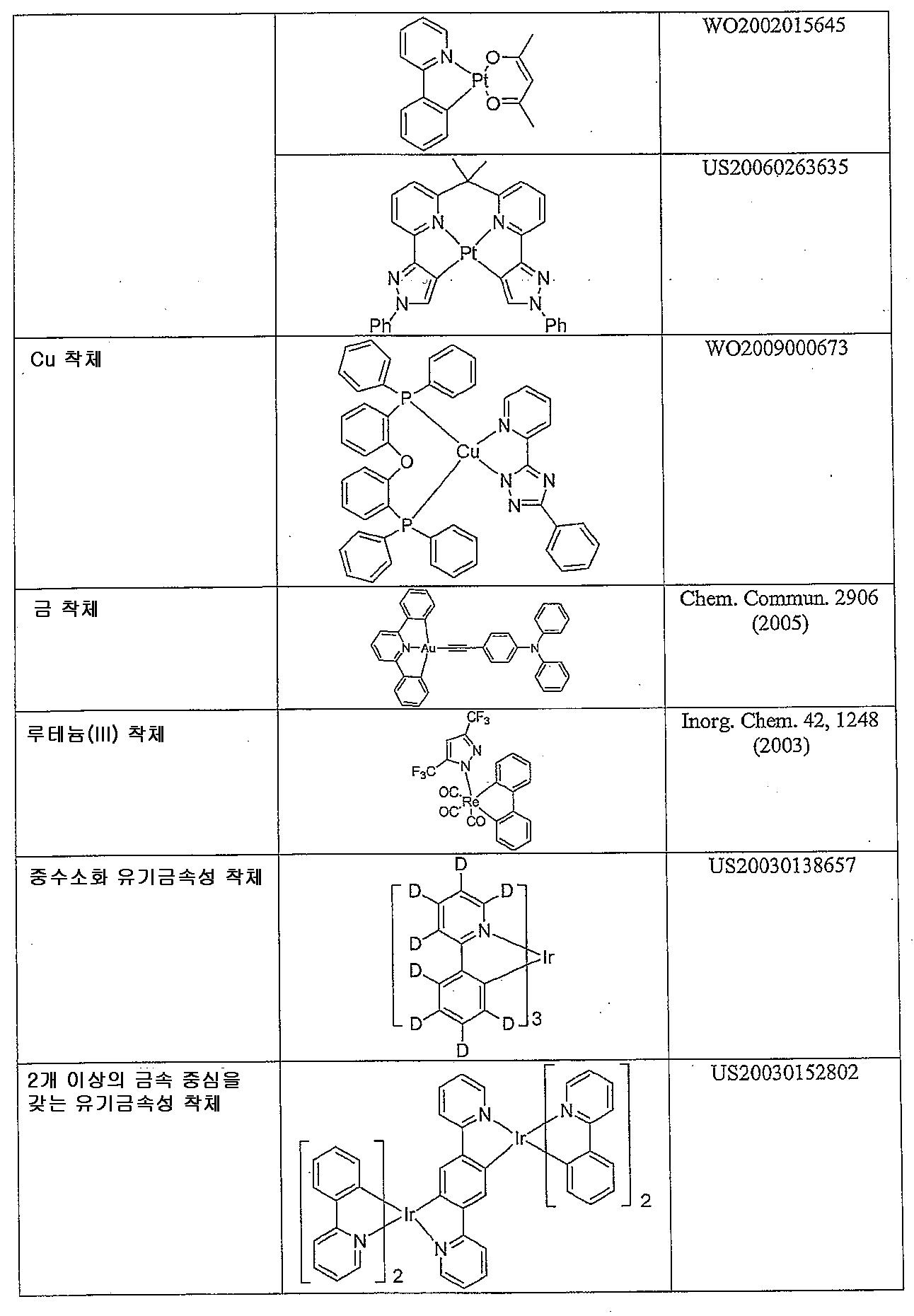 Figure 112011041668089-pct00042