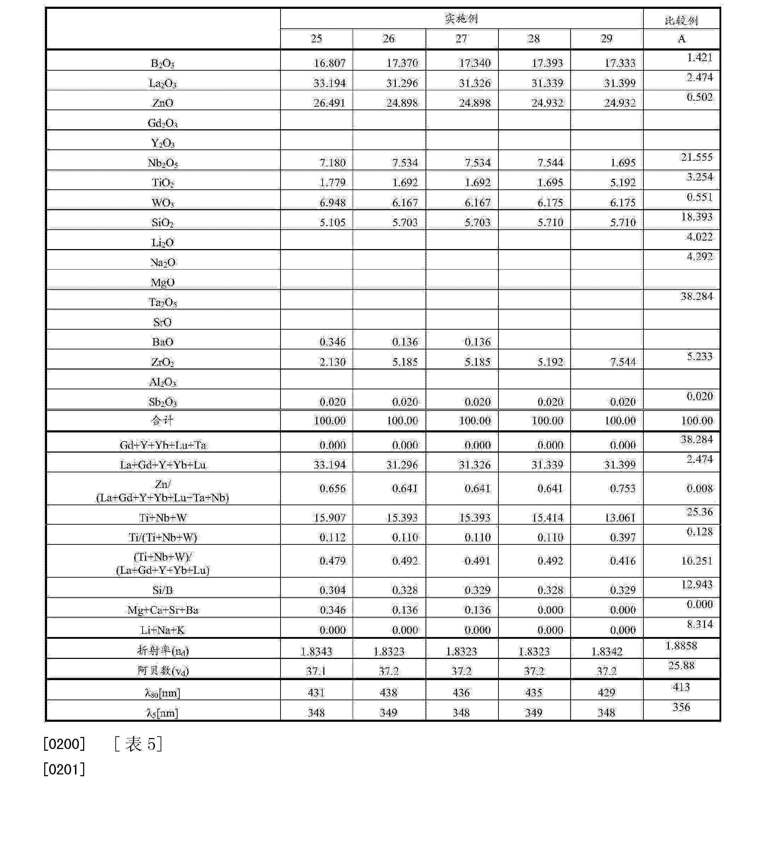 Figure CN103958427AD00181