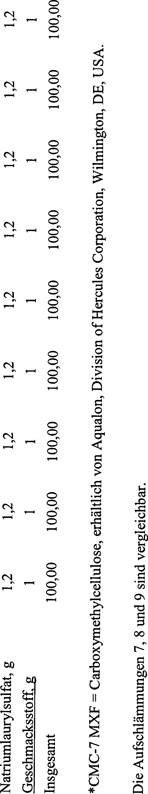 DE60127691T2 - Abrasive preparation and process for their