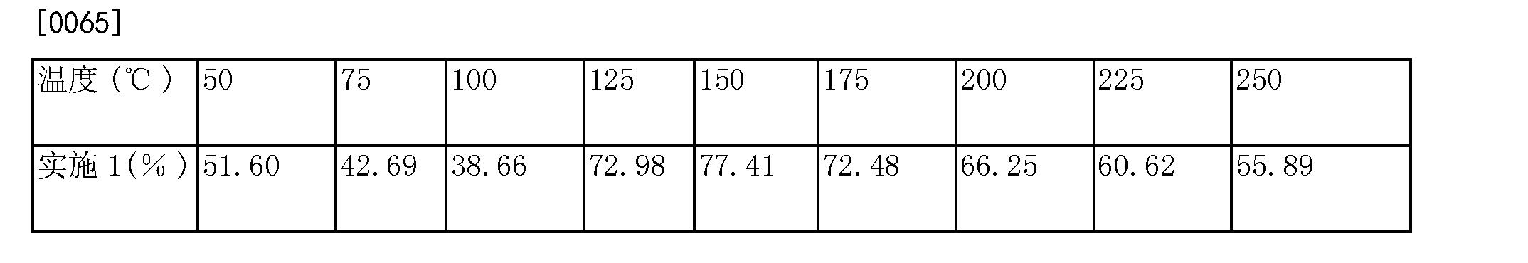 Figure CN104495837AD00083