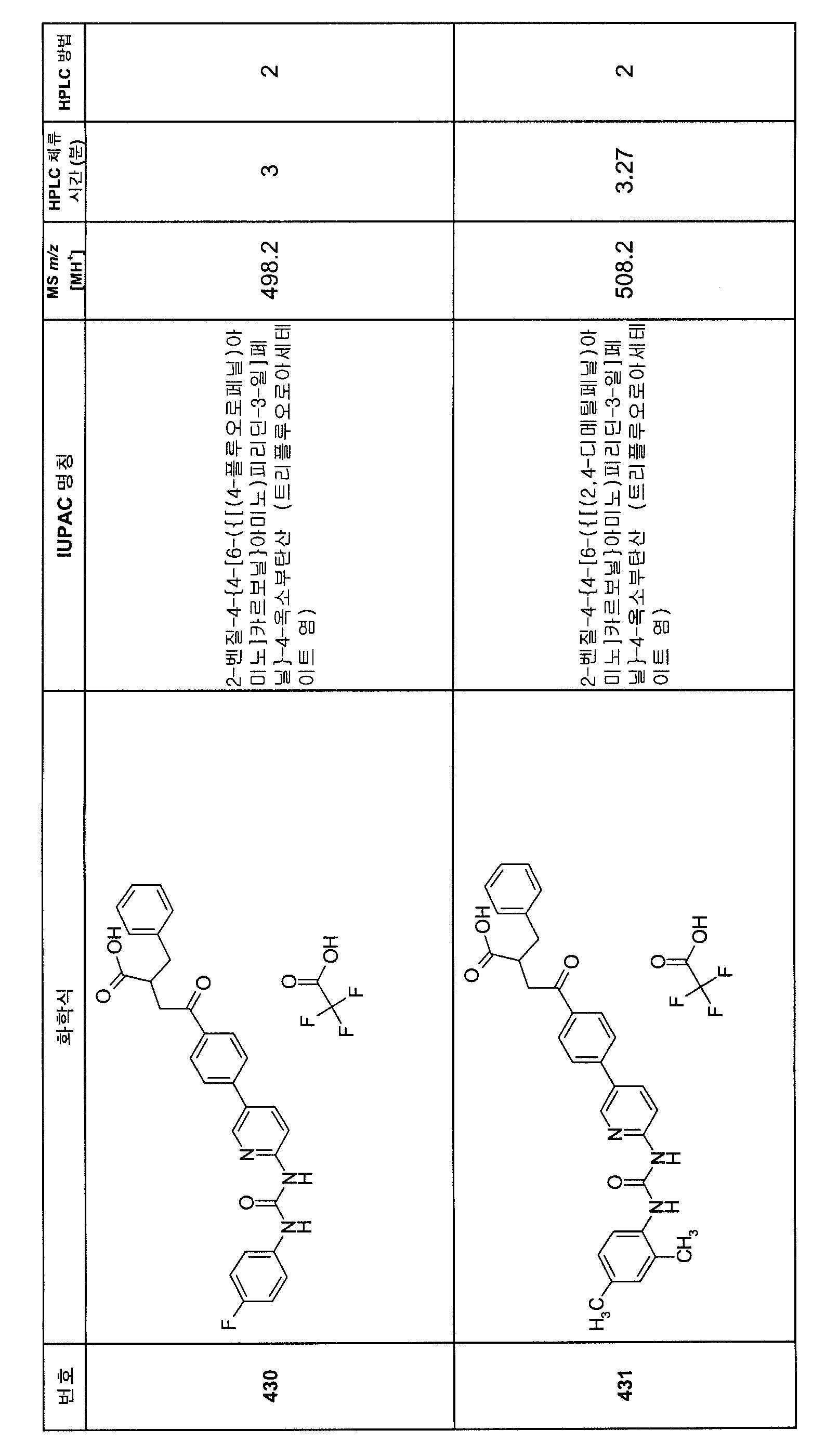 Figure 112007082249387-PCT00272