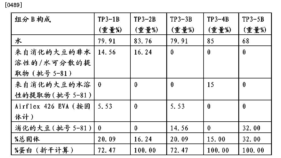 Figure CN102439056BD00881