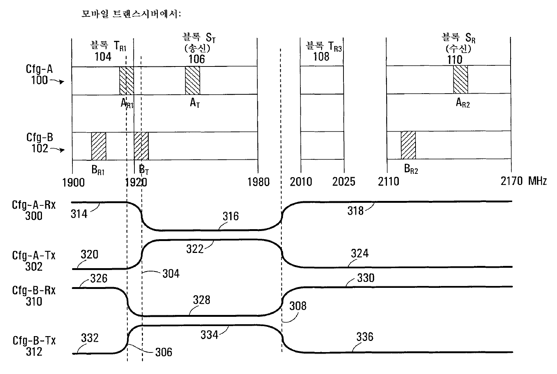 Figure R1020097022398