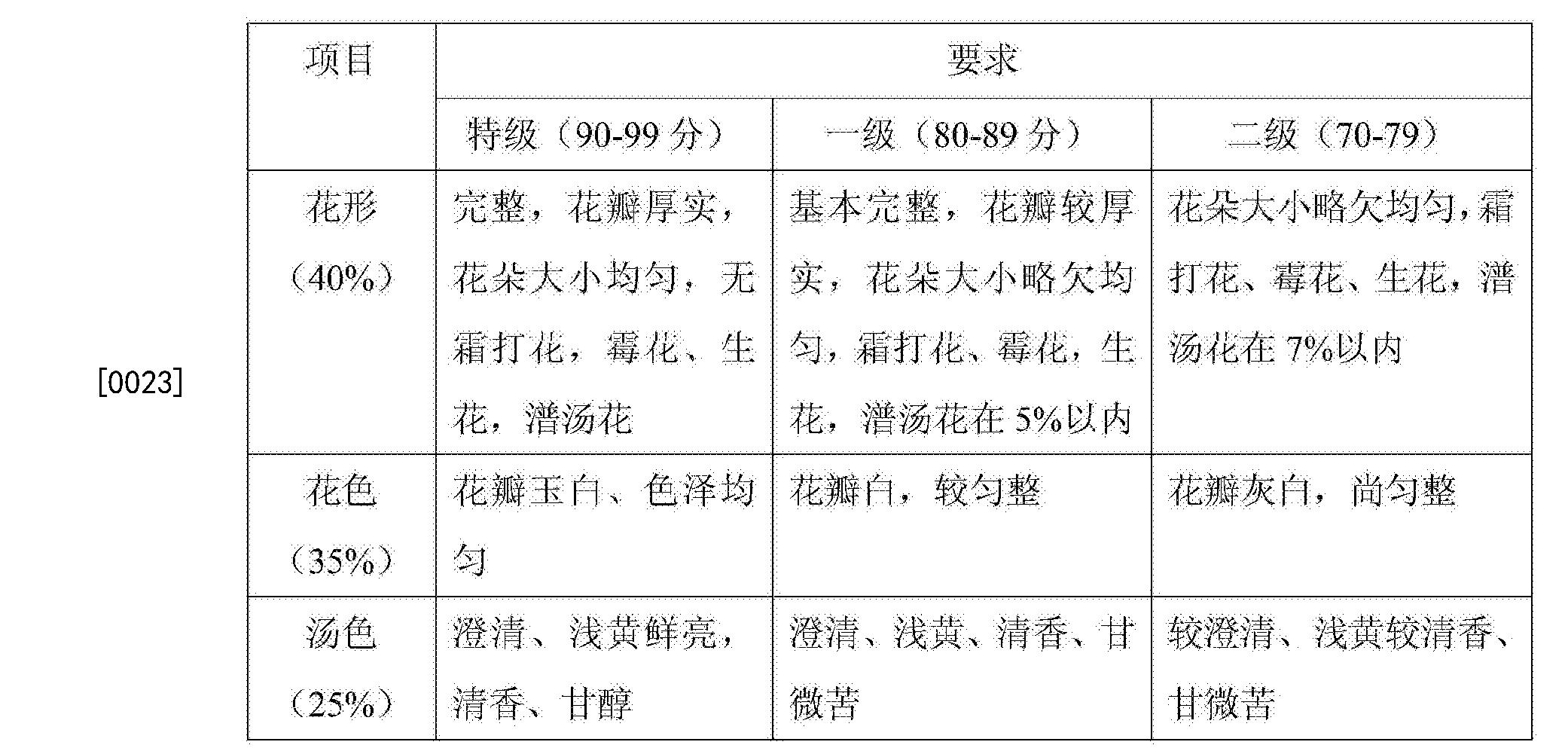 Figure CN104351595BD00041