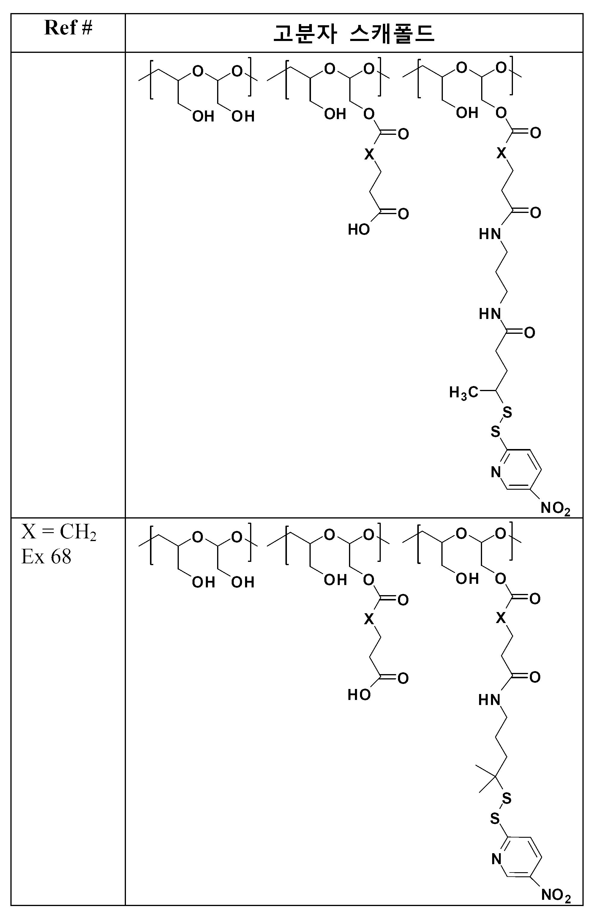 Figure 112014001971018-pct00083