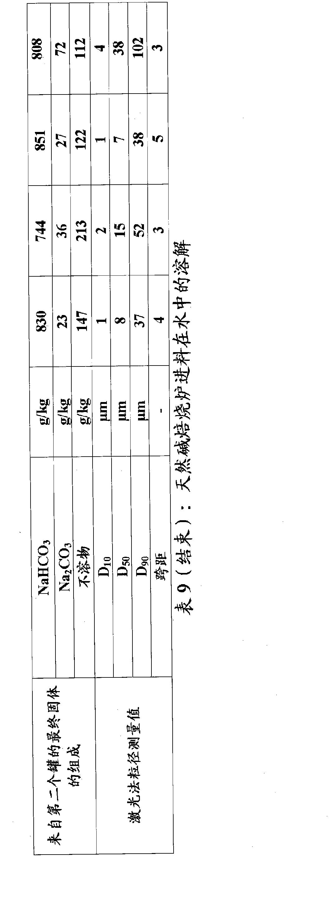 Figure CN102264644BD00221