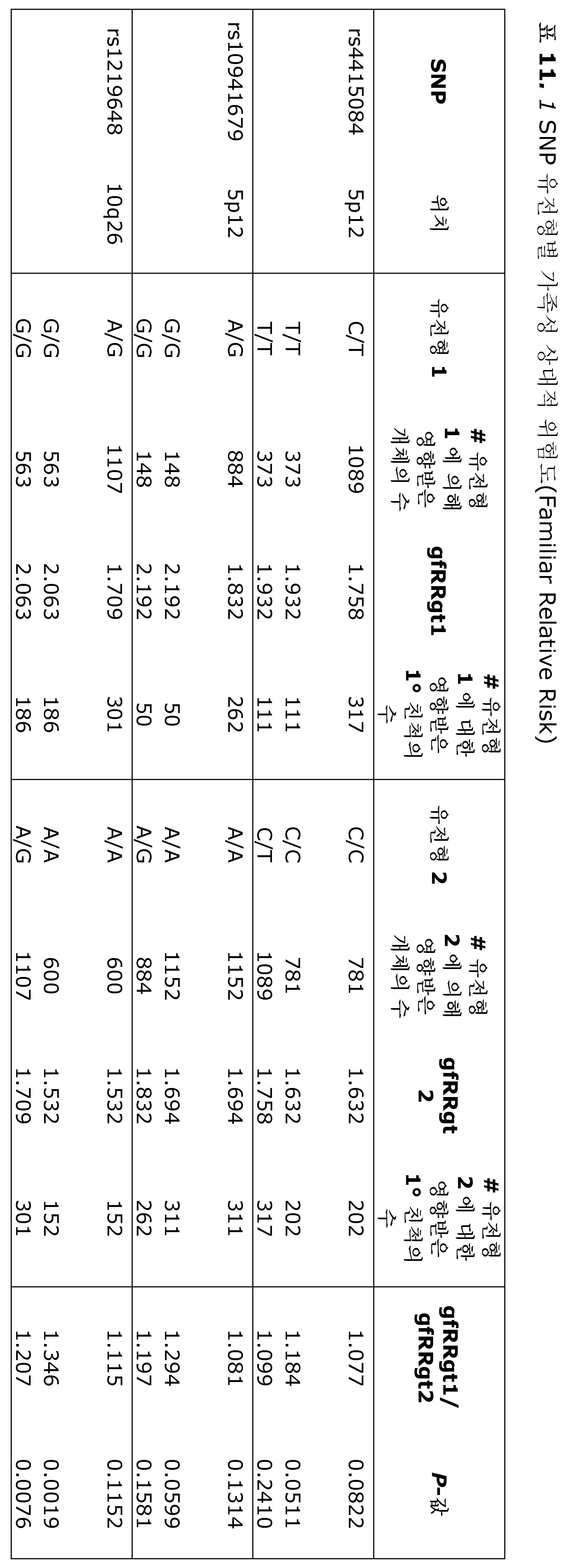 Figure 112009078431185-PCT00045