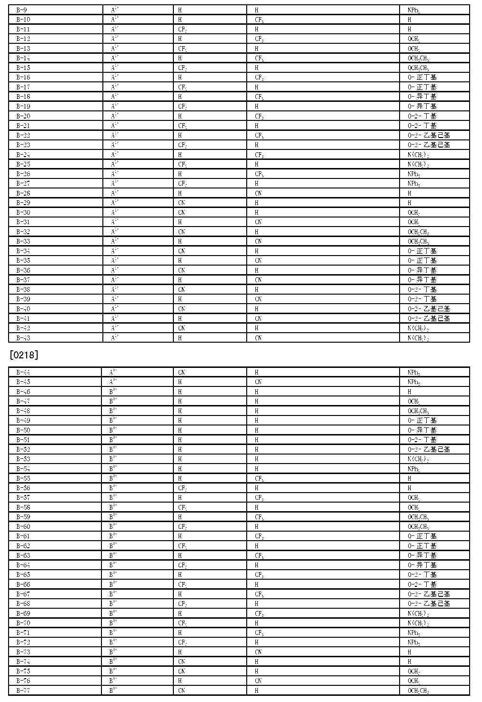 Figure CN101848882BD00341
