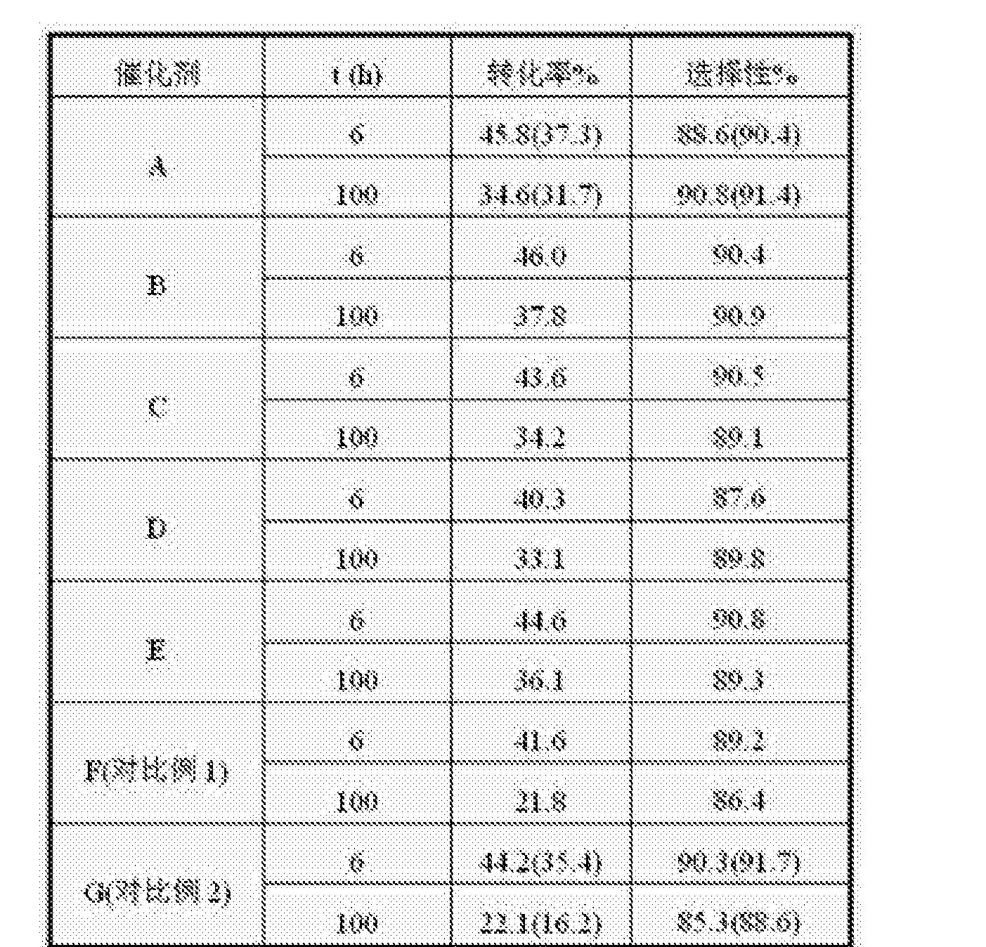 Figure CN103420769BD00062