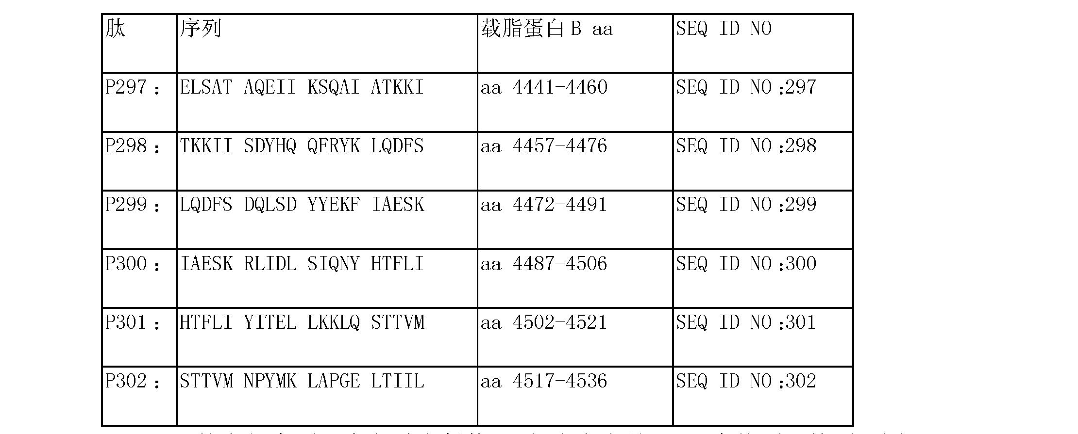 Figure CN103501806AD00331