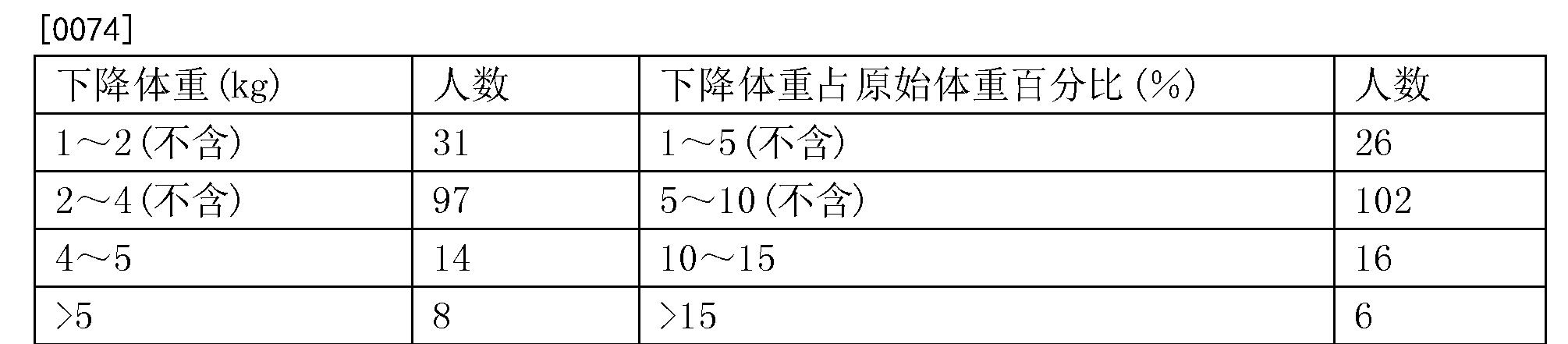 Figure CN108576739AD00072