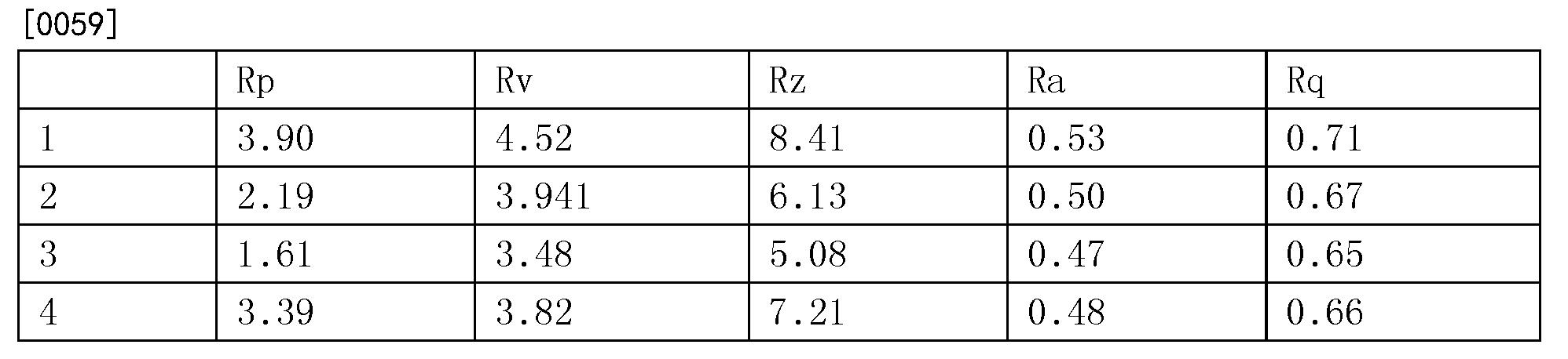 Figure CN104619657BD00072