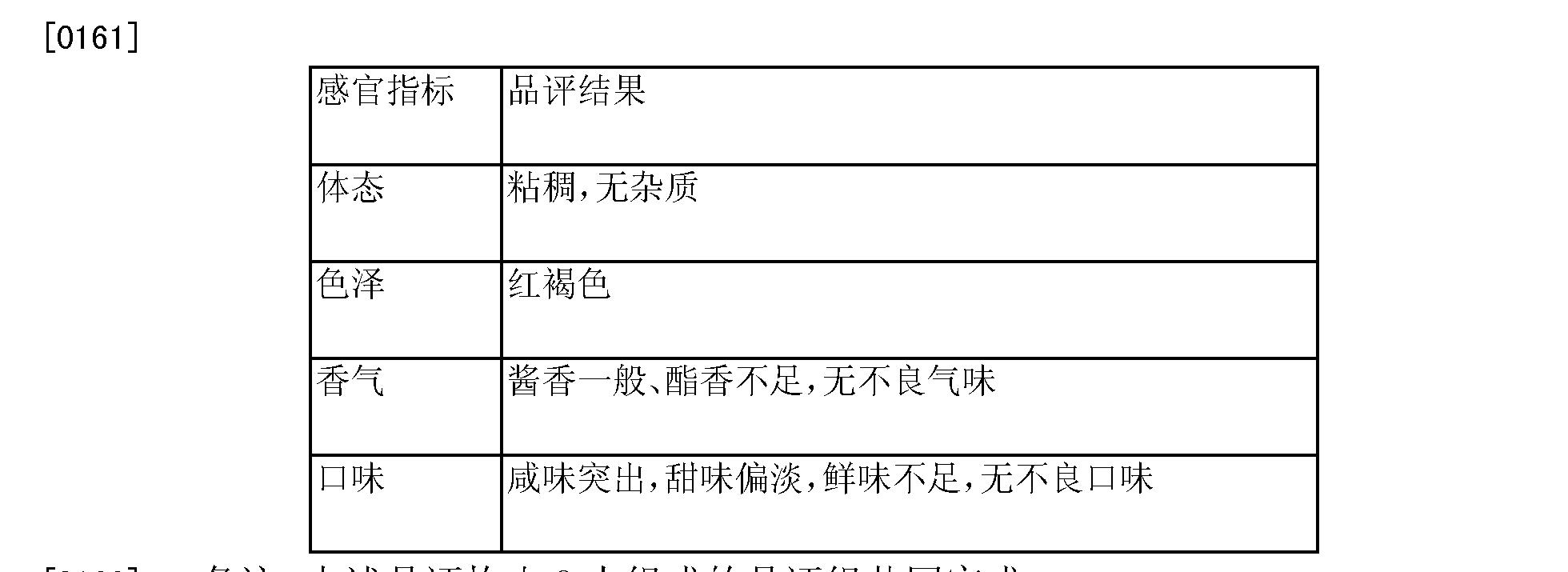 Figure CN103070387BD00122