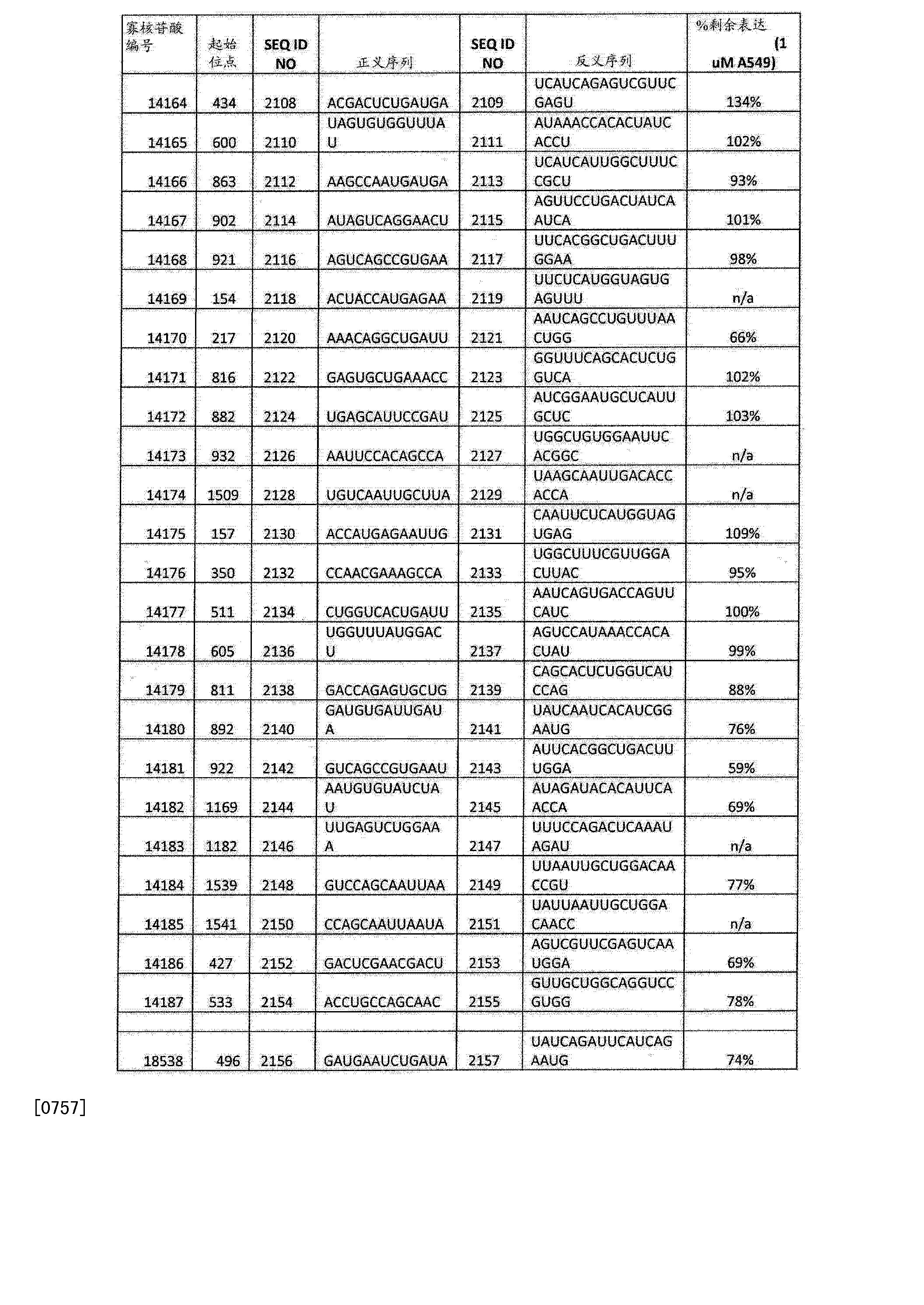 Figure CN103108642BD01521