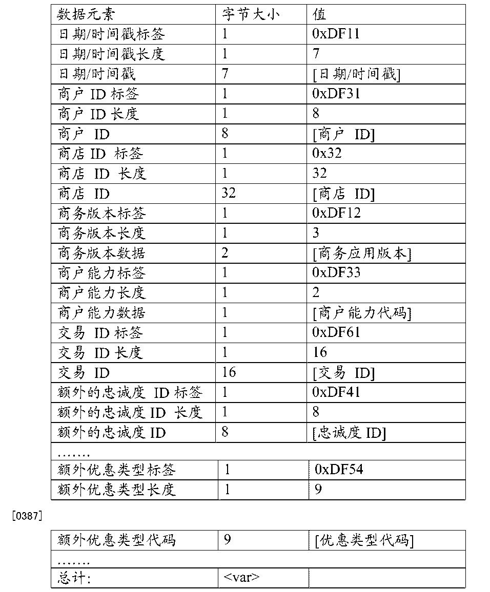 Figure CN104584043AD00451