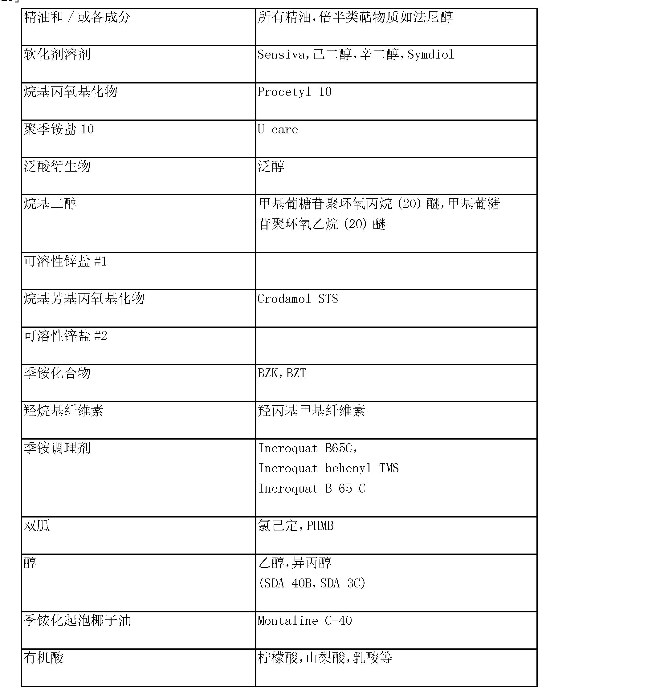 Figure CN101163455BD00851