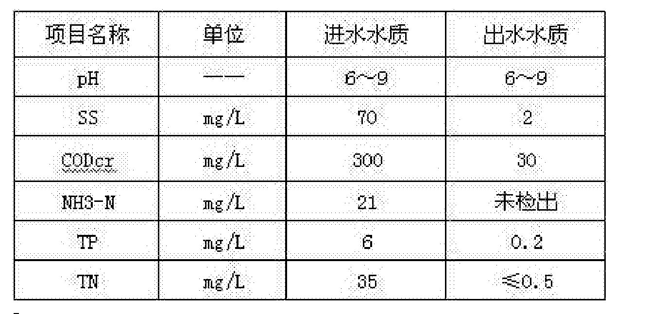 Figure CN108101218AD00082