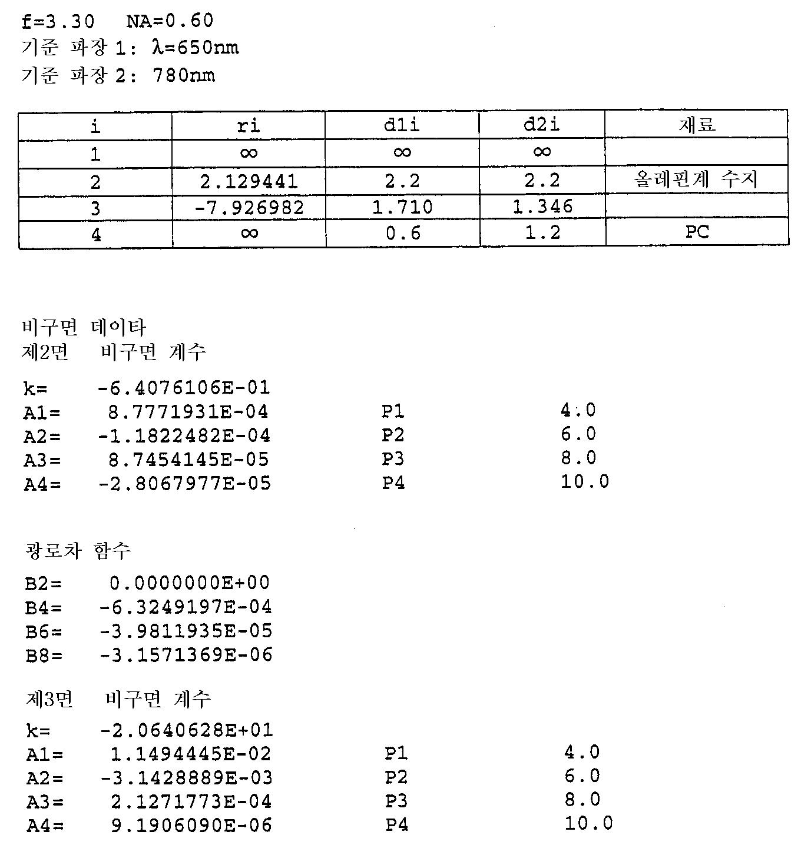 Figure 112000024247946-pat00011