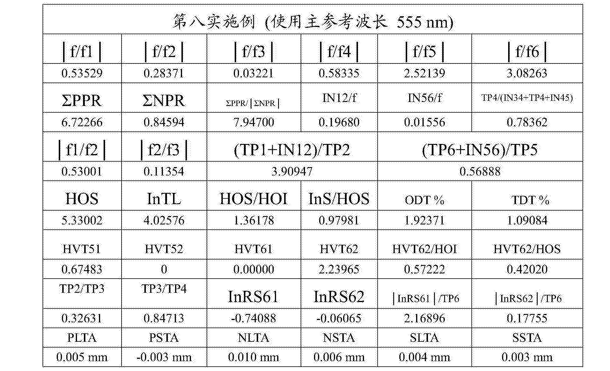 Figure CN108279482AD00551
