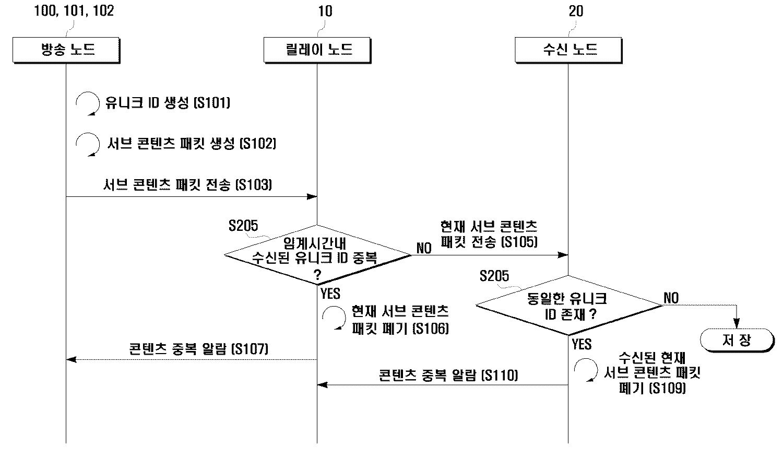 Figure R1020070034563