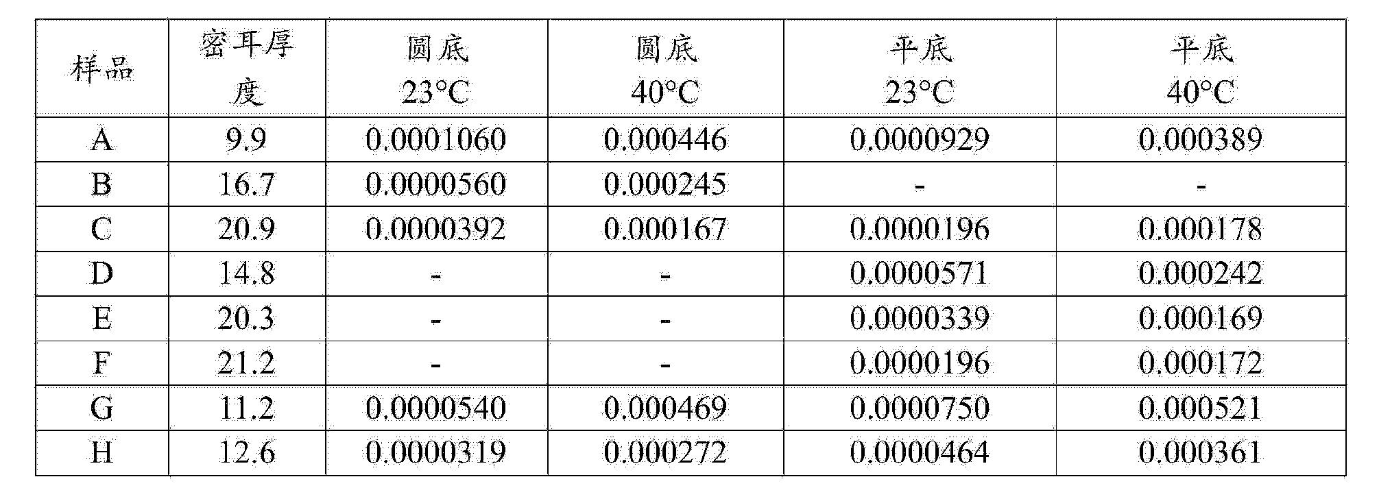 Figure CN104837620AD00141
