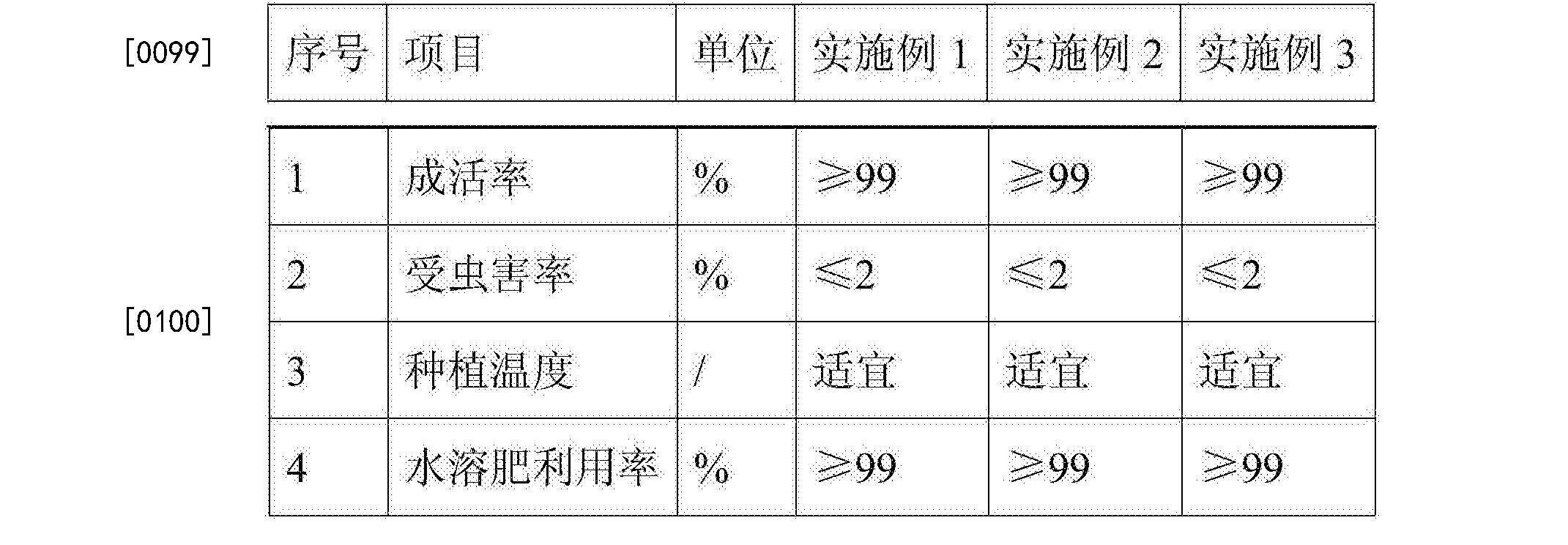 Figure CN107047260AD00081