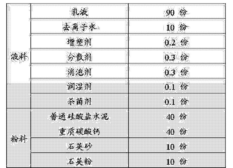 Figure CN105152603AD00061