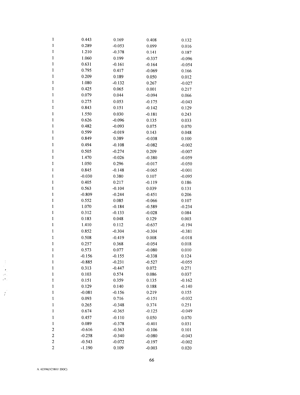 Figure US06258576-20010710-P00006